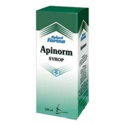 APINORM