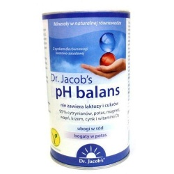 pH Balans