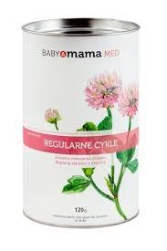 Regularne Cykle