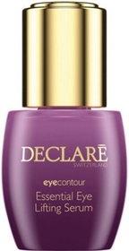 Declare Eye Contour