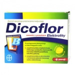 Dicoflor Elektrolity
