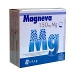 Magneva