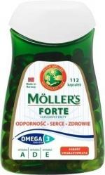 Moller's Forte